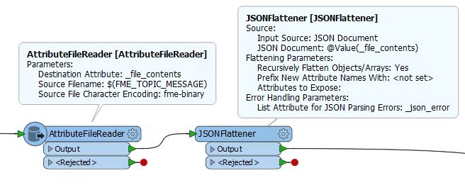 Incoming Message Handling · FME Server Authoring Training 2018